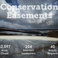 Conservation Easements: A Critical Time for Working Lands